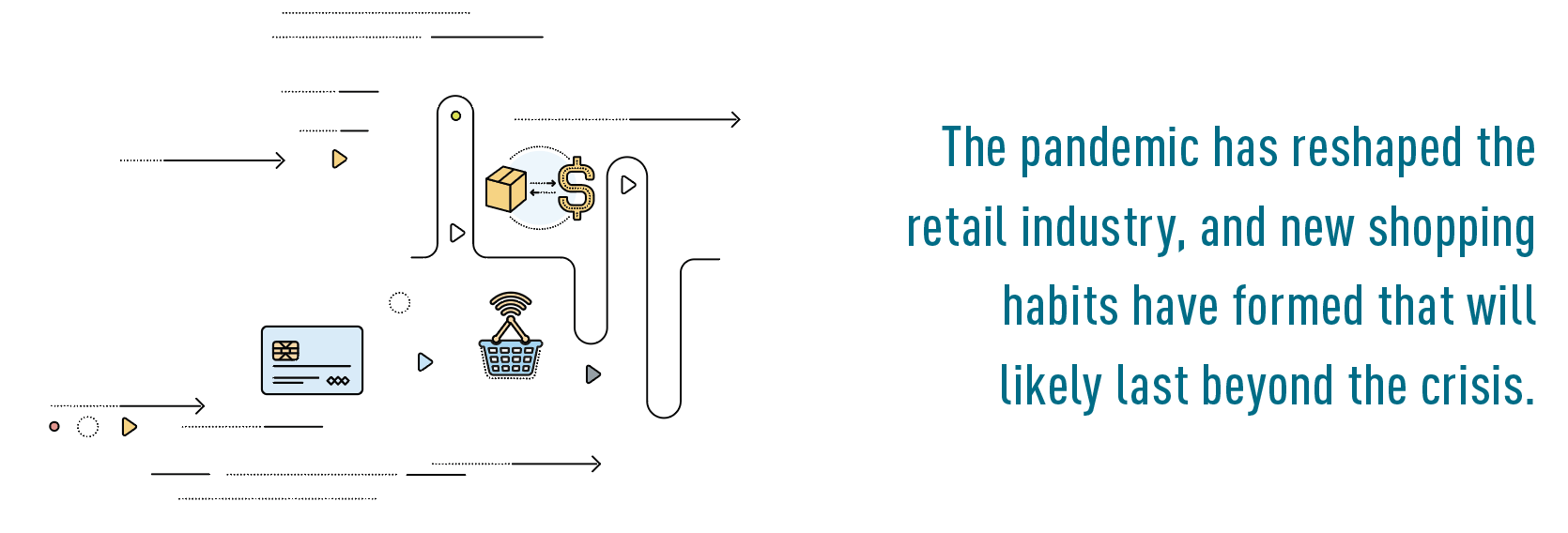 Call Out: The pandemic has reshaped the retail industry, and new shopping habits have formed that will likely last beyond the crisis.