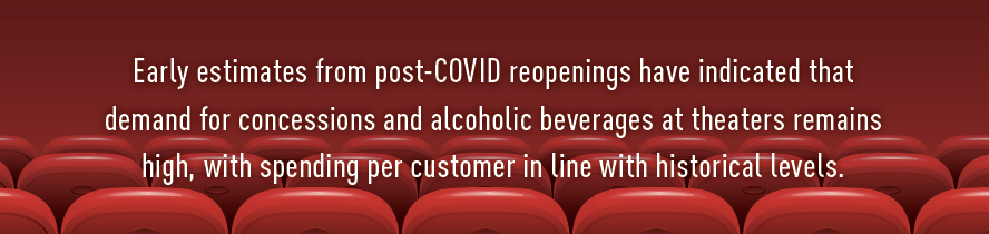 Call Out: Early estimates from post-COVID reopenings have indicated that demand for concessions and alcoholic beverages at theaters remains high, with spending per customer in line with historical levels.
